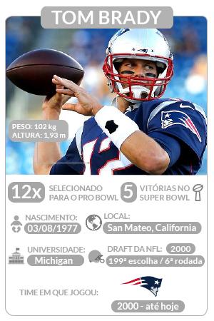 9bfbdbaddd52e Grandes quarterbacks da história