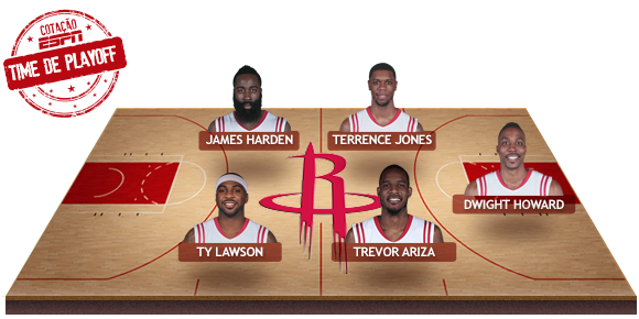 GUIA NBA: ROCKETS - ESPN