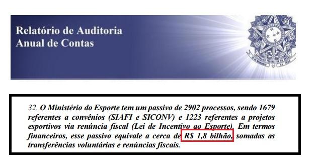 No ano passado, Esporte já falava em R$ 1,8 bilhão sem prestações de contas