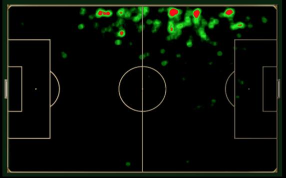 O posicionamento de Ryan Babel nos sete jogos pela Champions League em  2017 2018 2de1d6c1c33d8