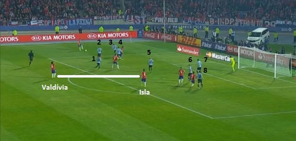 Flagrante do lance que terminou no gol chileno: oito uruguaios plantados na própria área contra sete, mas Valdívia e Isla livres no rebote.