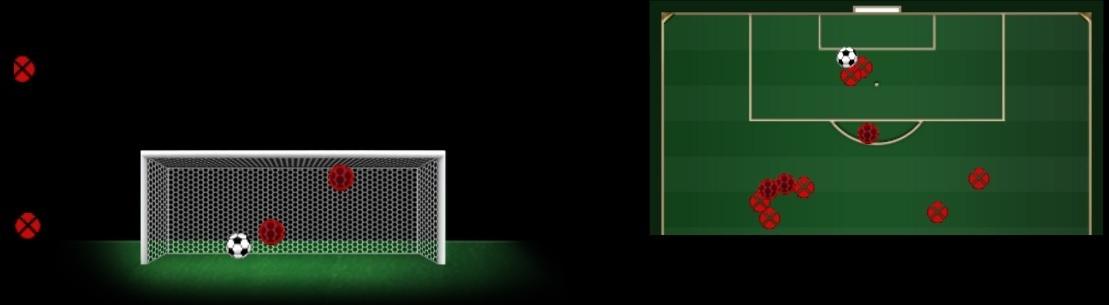 As finalizações do Grêmio na partida contra o Lanús em Porto Alegre c906d32ce8e3e
