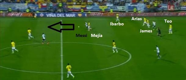 Messi recebe às costas de Arias e James, ganha de Mejía e arranca contra os zagueiros expostos - erro colombiano na escalação inicial.