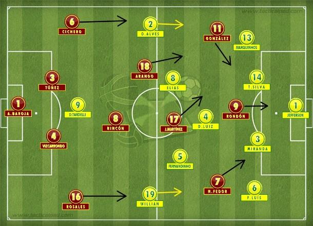 8c4d64f534 No final, seleção brasileira entrincheirada para se defender do abafa  venezuelano, mas sem contragolpe