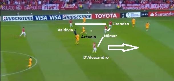 No primeiro gol, pressão do quarteto ofensivo do Internacional no campo de ataque, falha de Arévalo Rios e D'Alessandro finalizou.