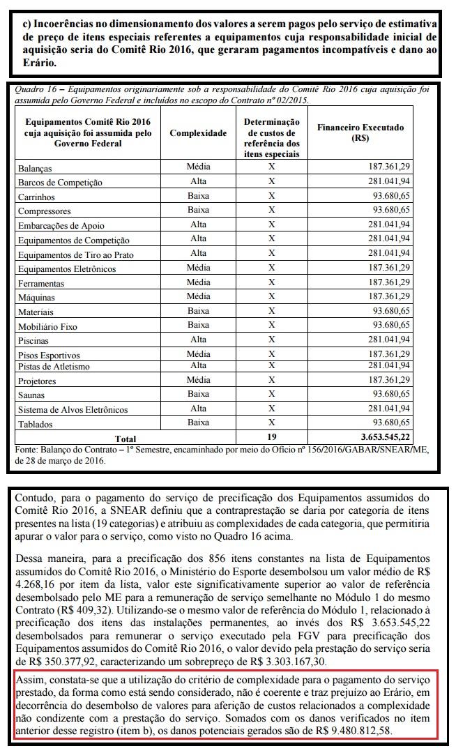 Contrato gerou prejuízo de mais de R$ 9 milhões aos cofres públicos, diz CGU