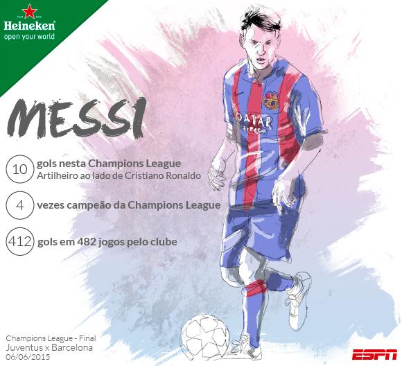 Messi foi eleito o melhor em campo no ESPN SYNC