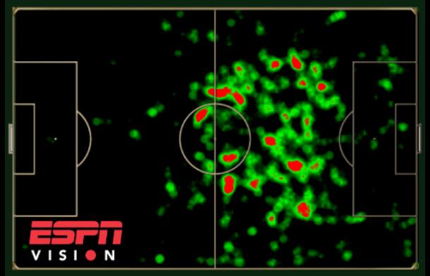 Mapa de movimentação de Ederson na Lazio em 2013, último ano em que jogou com regularidade: boa ocupação de setores na intermediária ofensiva.