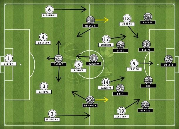 No final, Galo no 4-1-4-1 e ocupando o campo de ataque; Corinthians tentando reter a bola na frente com Danilo e Mendoza.