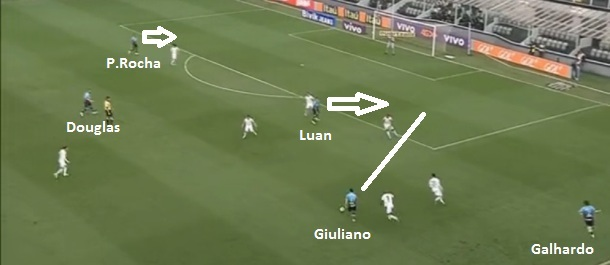 Primeiro gol do Grêmio na Vila: Giuliano corta por dentro, Galhardo passa, Luan infiltra e serve Pedro Rocha que entra em diagonal.