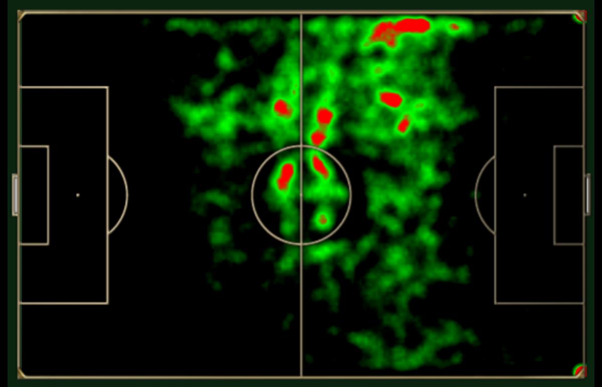 Corinthians: em seu auge, maior circulação pelo campo defensivo