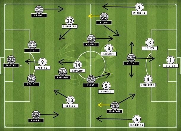 Sem Jadson, Corinthians apostou na transição ainda mais rápida aproveitando os espaços deixados pelo ofensivo Atlético Mineiro.