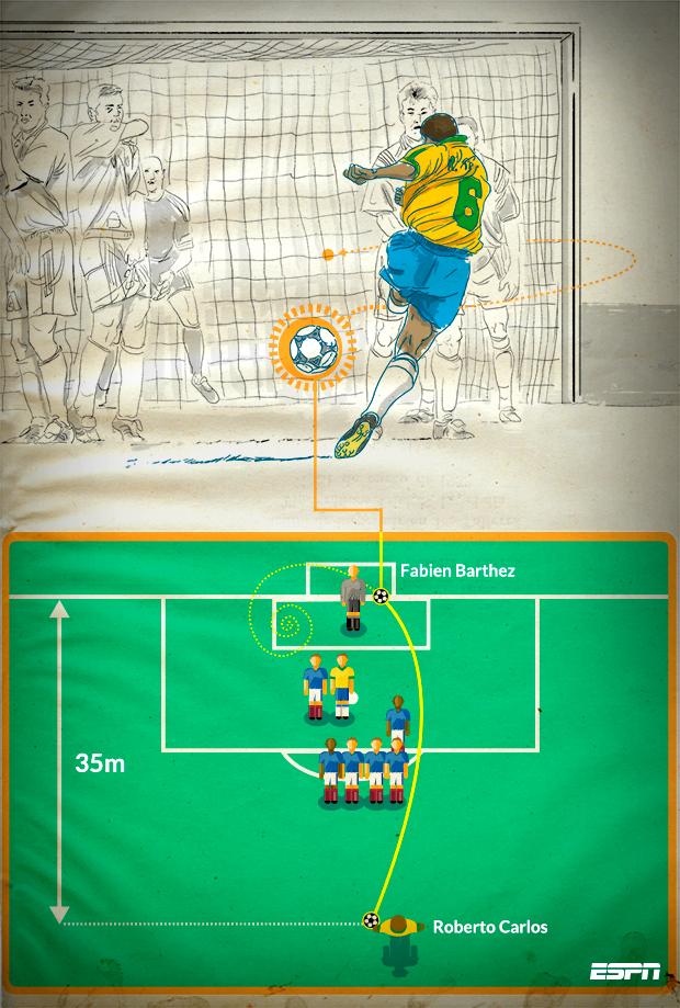Info Roberto Carlos