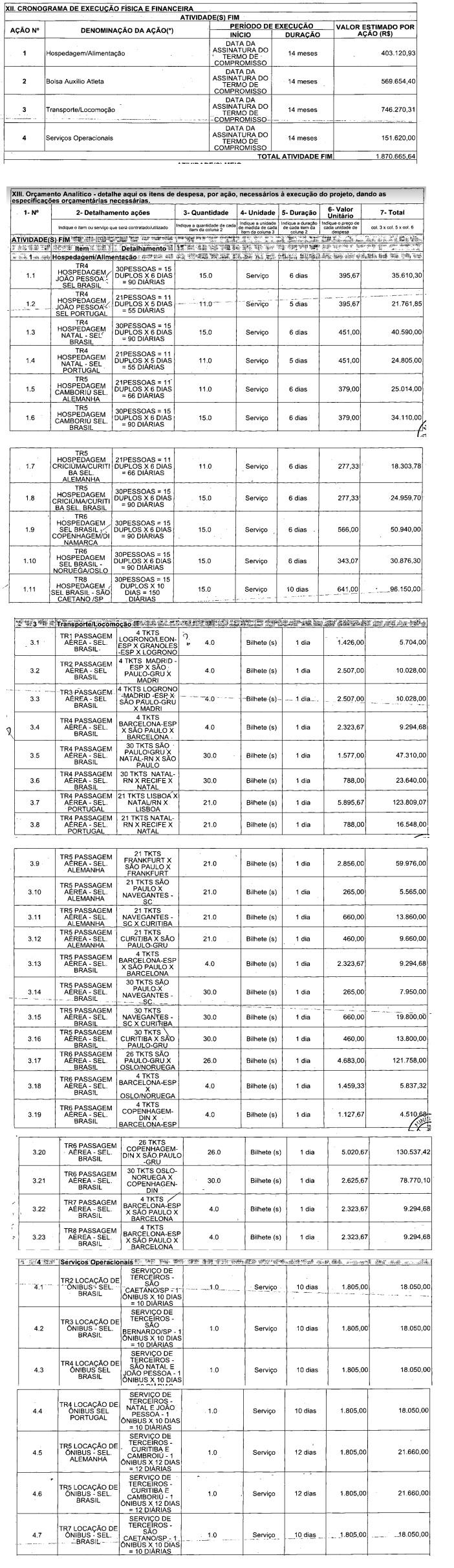 Alguns dos orçamentos de passagens e hospedagens da seleção masculina