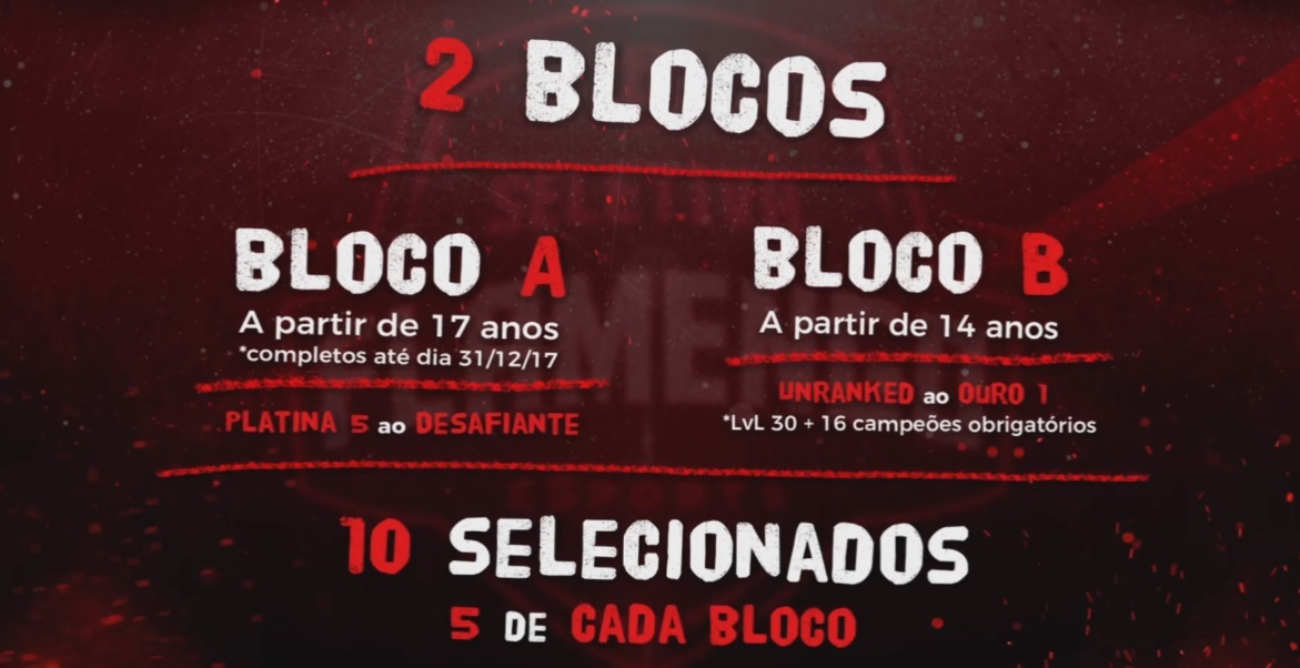 Resumo de como funcionará a seletiva para os times de League of Legends do Flamengo