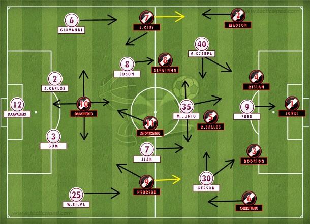 Vasco fechado num 4-1-4-1, com Herrera pela esquerda e Andrezinho na frente; Flu com volume de jogo e movimentação no ataque, mas sem eficiência.