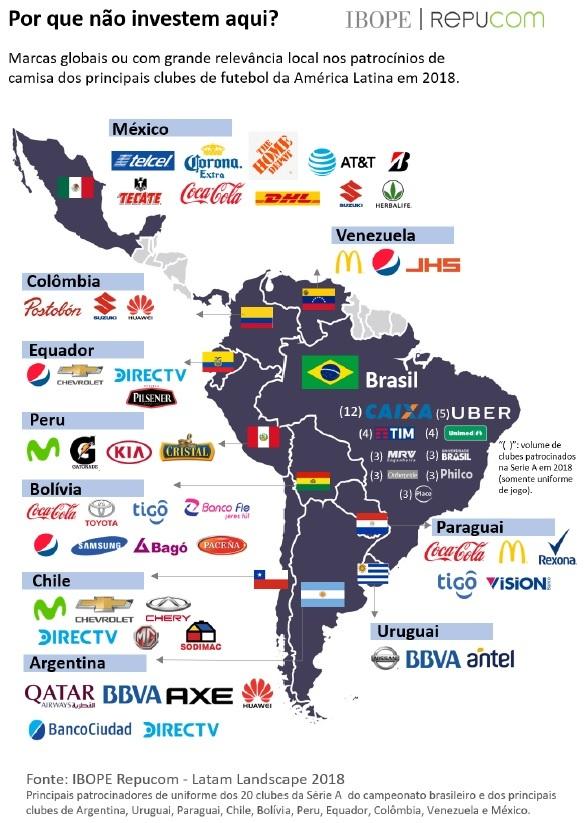 Caixa Econômica Federal tem grande peso nos patrocínios de camisa dos  clubes brasileiros 528760b9e3b