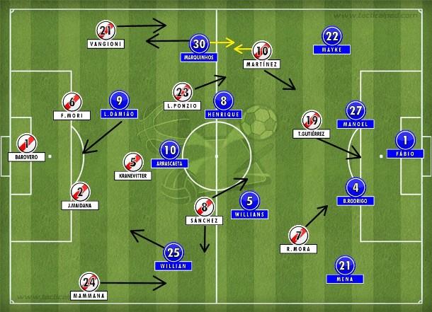 No primeiro tempo, River defendendo com 2 linhas de 4 e atacando no 4-3-3 o Cruzeiro no 4-2-3-1 que penou com Arrascaeta anulado por Kranevitter.