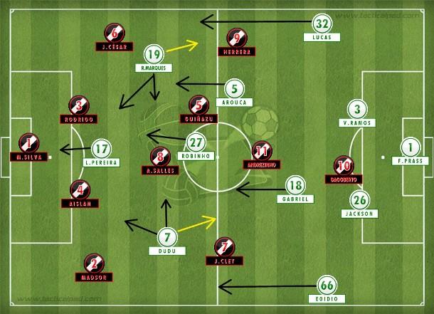 Vasco não conteve o 4-2-3-1 intenso e móvel do Palmeiras de Marcelo Oliveira em São Januário.