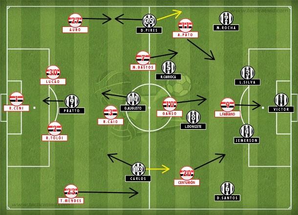 No segundo tempo, São Paulo ofensivo no 4-2-3-1 com R.Caio no meio e Centurión à direita; Galo manteve osistema, mas controlou o jogo negando espaços.