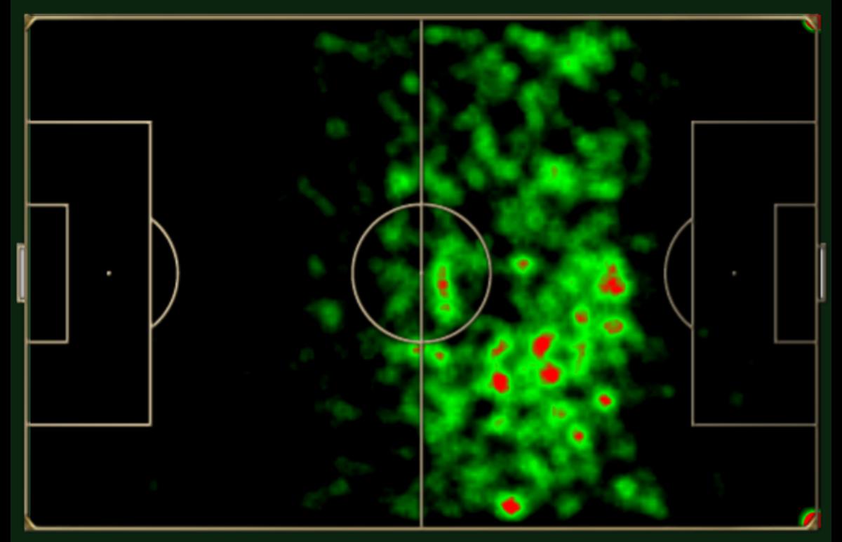 Leverkusen: ponta e volante. O início da transformação
