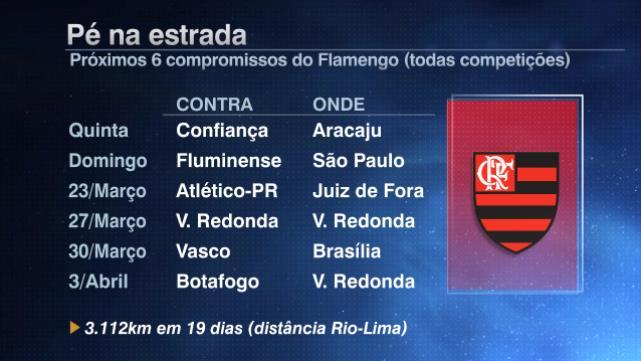 Flamengo estreia pela Copa do Brasil