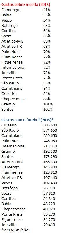 9a5086d23a Dias antes de Carpegiani voltar à Libertadores pelo Flamengo ...