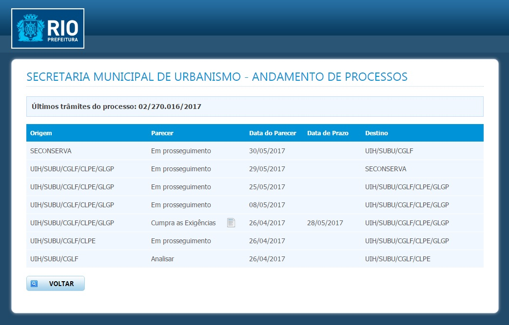 No site da prefeitura do Rio de Janeiro, o pedido de alvará feito pelo Flamengo em 2017
