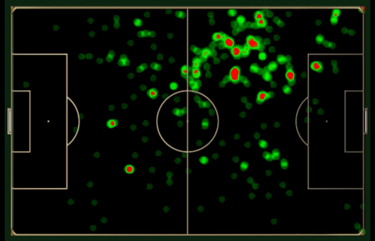 A qualidade do jogo no Brasil sob a ótica de Grêmio x Atlético-PR ... 64283a6fcb08e