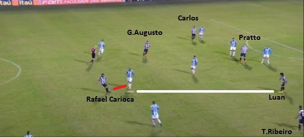 Primeiro gol do Galo sobre o Avaí: mesmo pressionado, Rafael Carioca aciona Luan, o quinteto ofensivo quebra as linhas e Carlos marca no rebote.