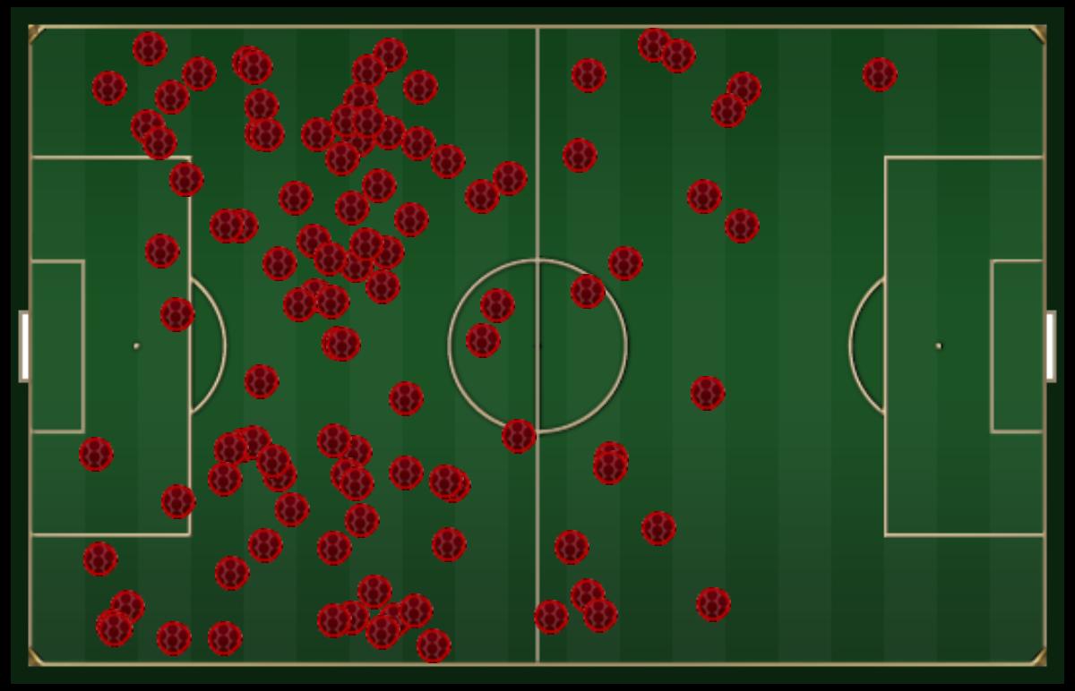 d2e4f7524e Desarmes de Kanté na Premier League 2015 16
