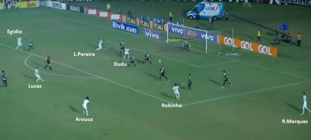 Palmeiras atacando com sete jogadores - Robinho aberto à direita, lateral Lucas por dentro, Arouca chegando: volume e movimentação que sufocam o rival
