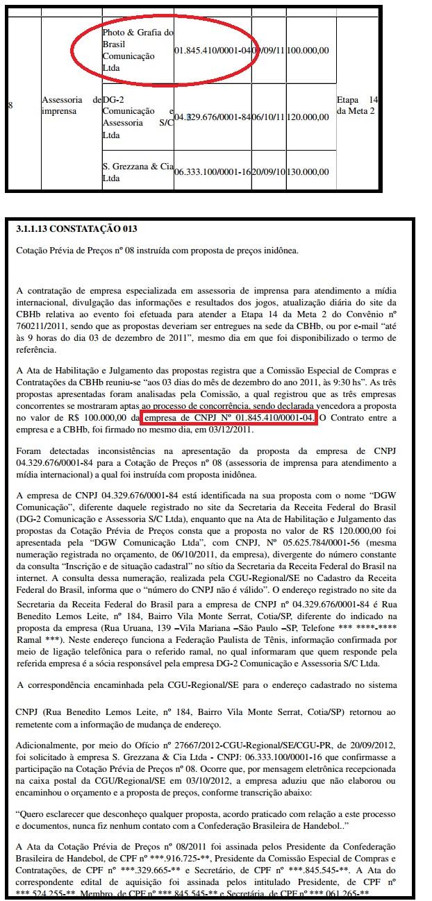 Photo&Grafia venceu licitação pelo Mundial 2011, mas CGU constatou problemas no processo
