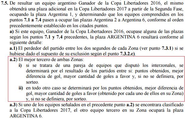 Regulamento do campeonato argentino prevê vaga para o melhor terceiro