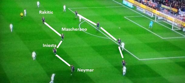 e538461411 Neymar volta pela esquerda formando linha de quatro no meio-campo: uma das  variações