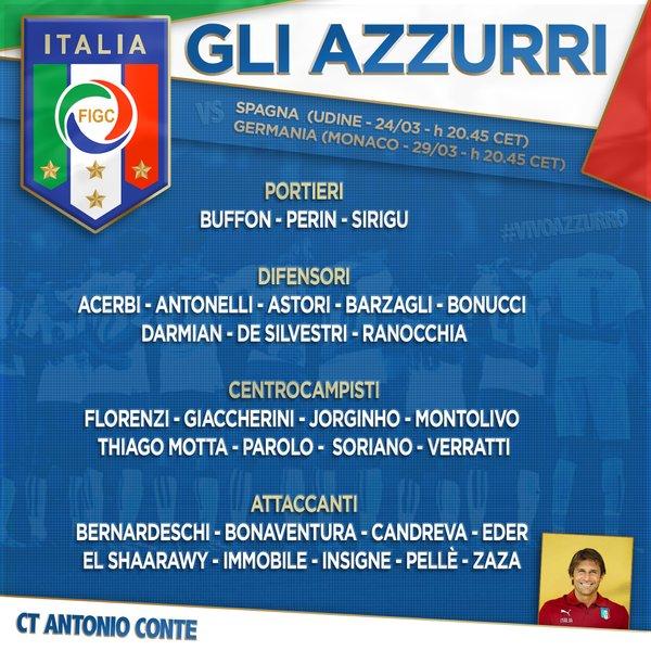 Convocação da Itália para os próximos amistosos 5fbdcac33cf6f