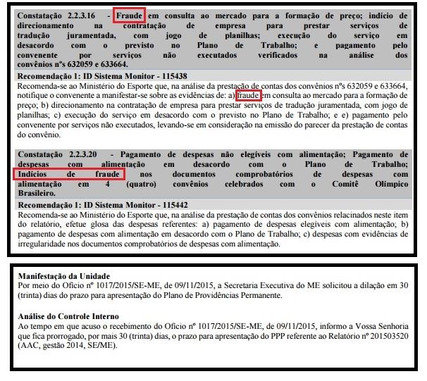 Mais fraudes antigas ainda sem prestações de contas apontadas pela CGU em auditoria