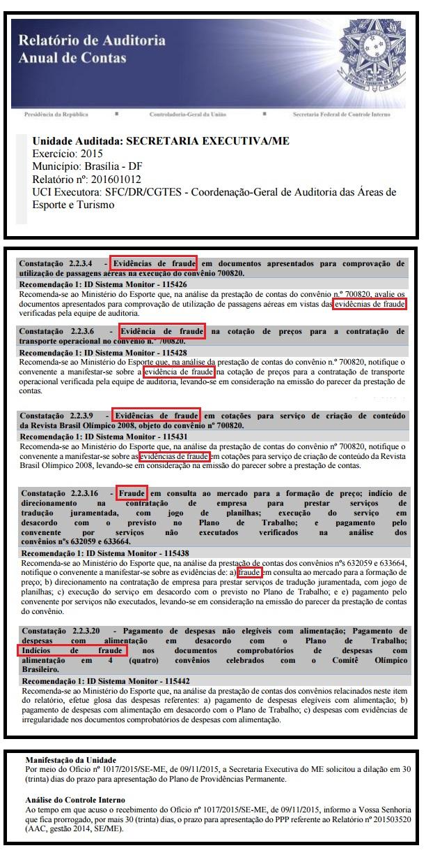 CGU é clara quando menciona diversas fraudes em convênios do Ministério do Esporte