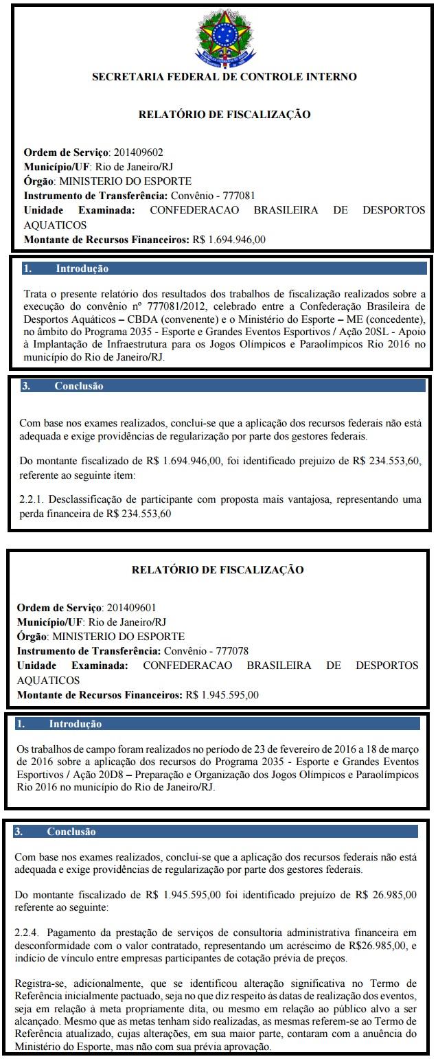 Desportos Aquáticos apresentaram irregularidades em auditorias da CGU