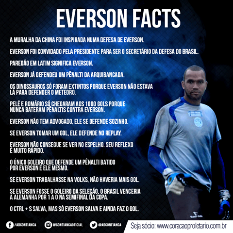 Everson facts