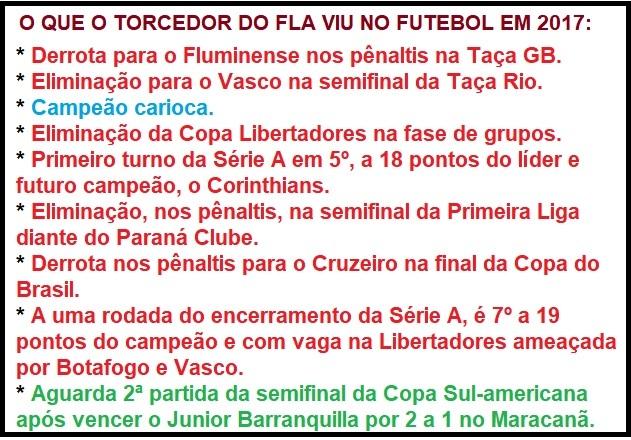 Chapecoense e Atlético também podem tirar o Flamengo da Libertadores 2018