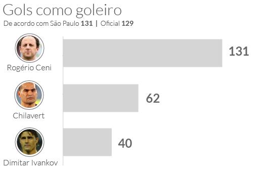 M1TO - Rogério Ceni  236b8b0ac51
