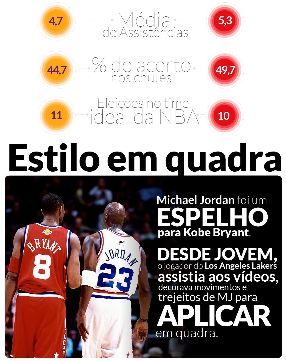 0987f8467 Kobe Bryant - ESPN.com.br