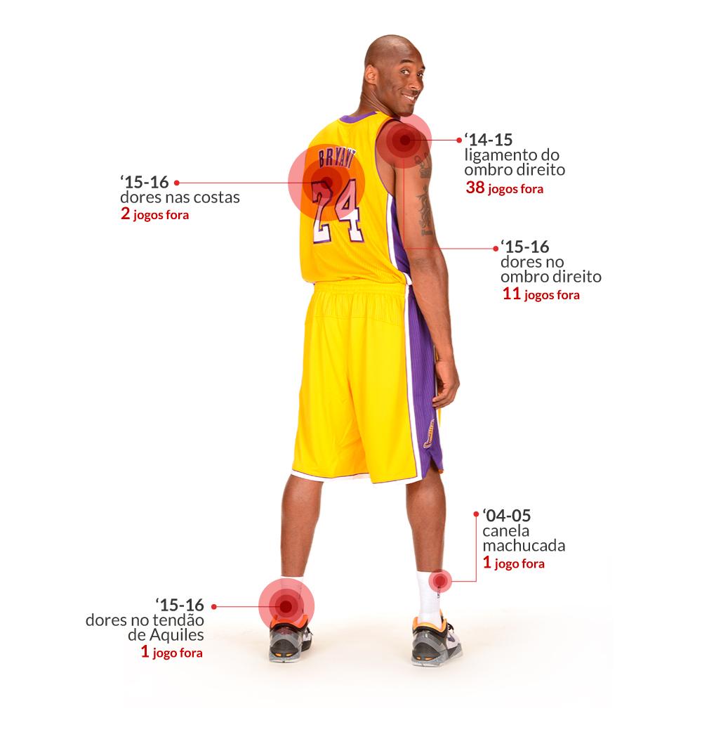 6c7d379adecec Kobe Bryant - ESPN.com.br
