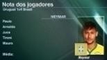 Neymar leva nota 8,0 do 'Linha de Passe' após vitória contra o Uruguai