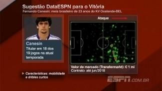 Fernando Canesín é a sugestão do DataESPN ao Vitória 92b0051abc19e