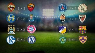Uefa Champions League  - Placar