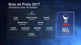 A seleção bola de prata tem Corinthians e Grêmio, mas Santos na cola