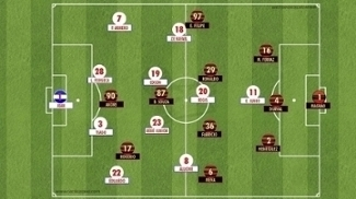 Com três zagueiros, Sport força o Bahia a recuar atacantes para marcar na intermediária