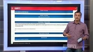 Sálvio explica necessidade de quarteto de arbitragem na Arena Condá vazia